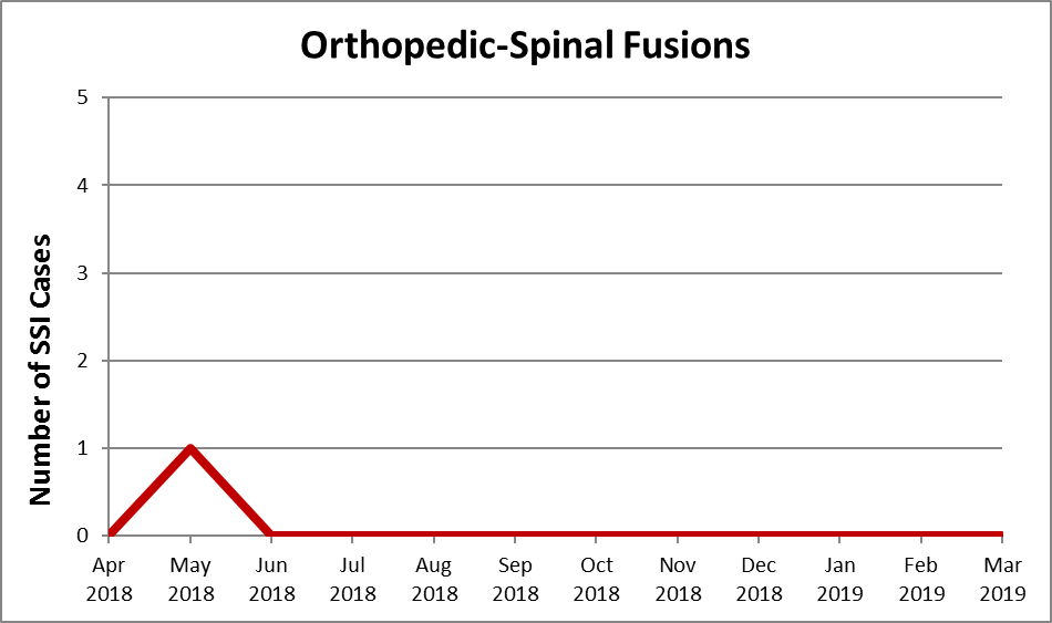orthospinemarch2019